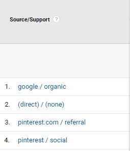 analytics referral on google analytics