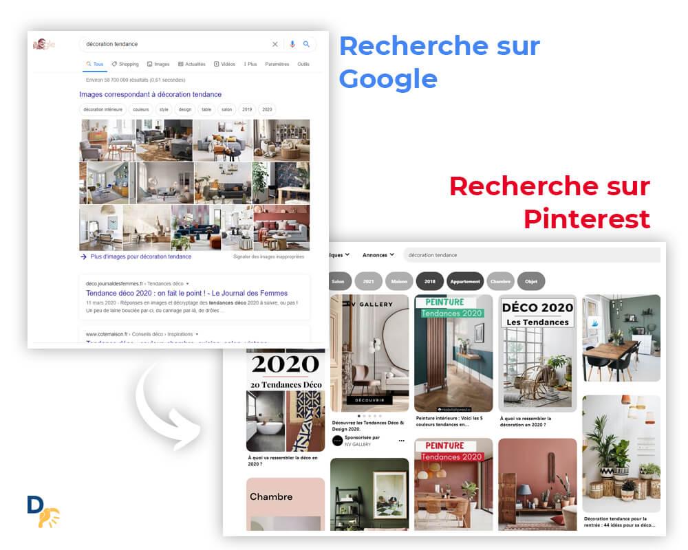 recherche google et recherche sur Pinterest