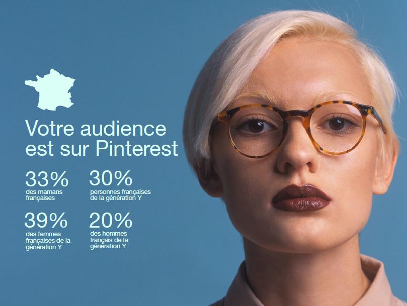 Audience Pinterest