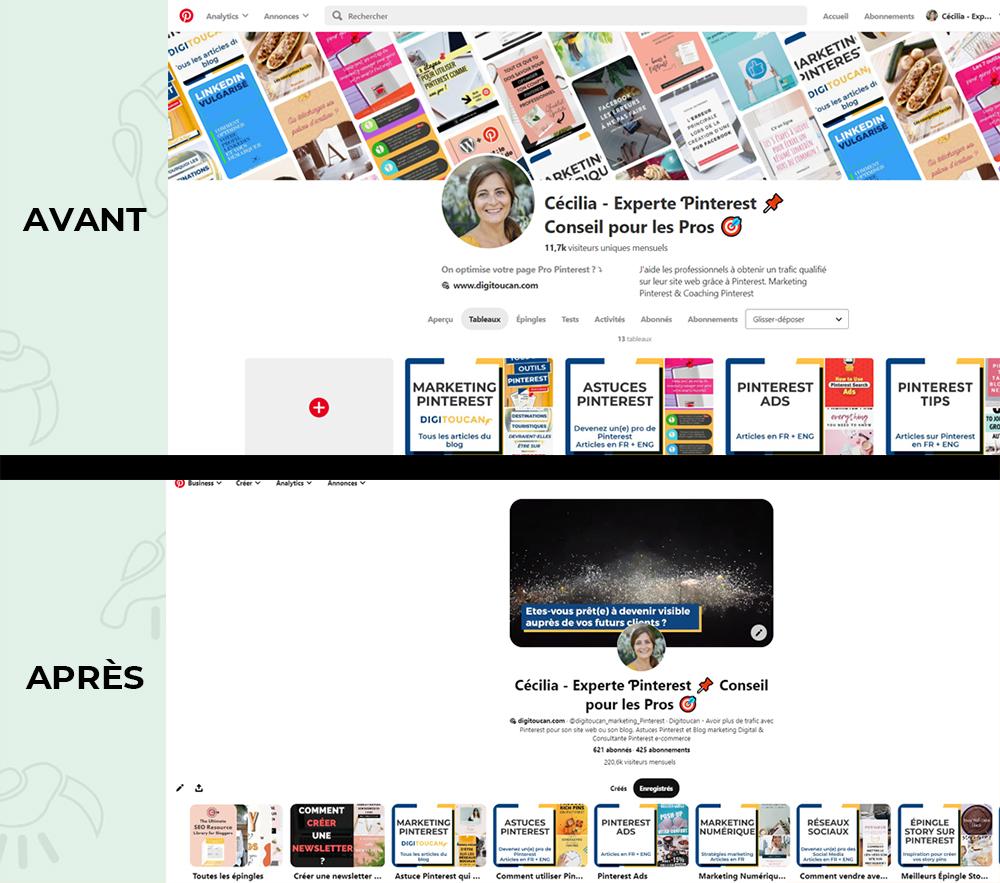 Avant Et Apres Sur Pinterest En 2020